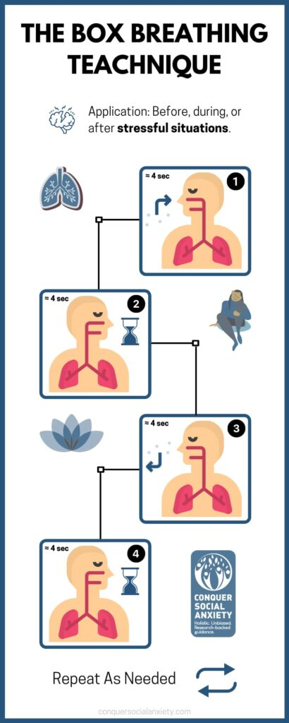The box breathing technique can be used to manage stress and anxiety before, during or after a scary social event. This infographic explains how to do it. Box breathign technique instructions.