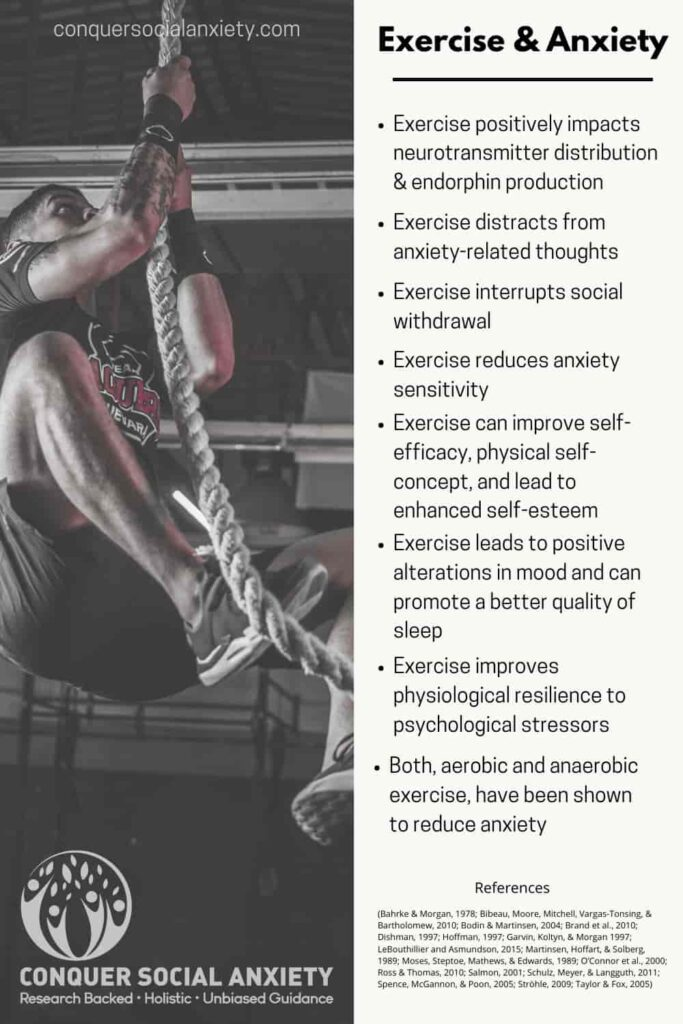 Physical exercise has been shown to have anxiety-reducing effects due to improvements on a hormonal, cognitive, and psychological level.