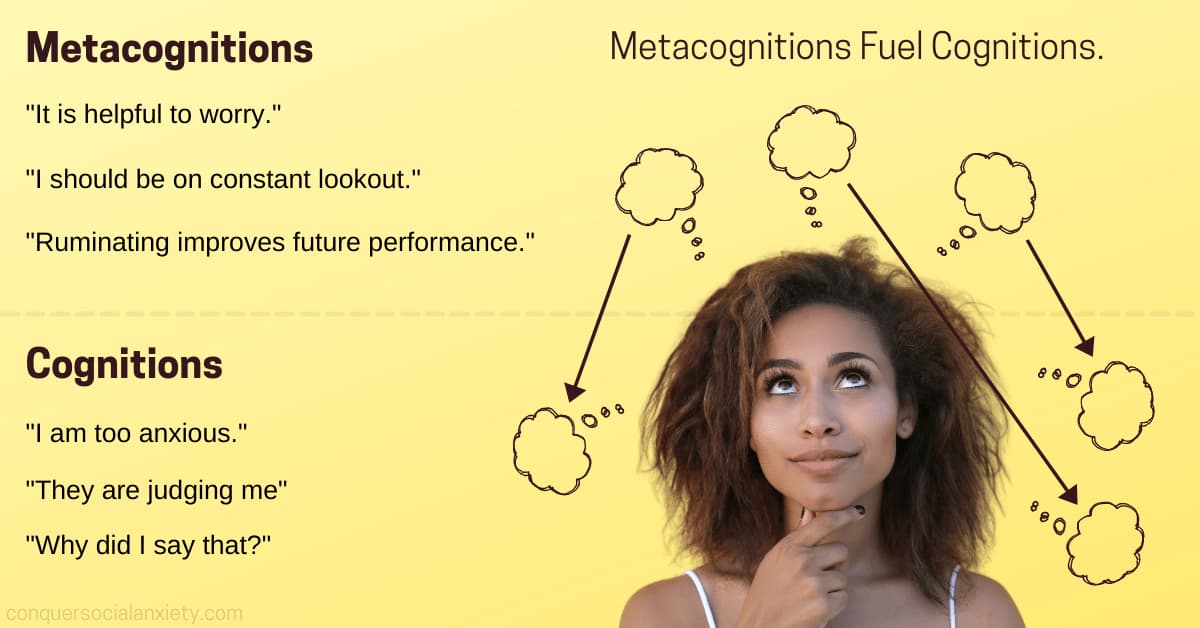 """What does metacognitive mean? """"Metacognitive"""" refers to cognitions about cognitions. Ideas, beliefs and thoughts about ideas, beliefs and thoughts. Metacognitive refers to ideas about thinking itself."""