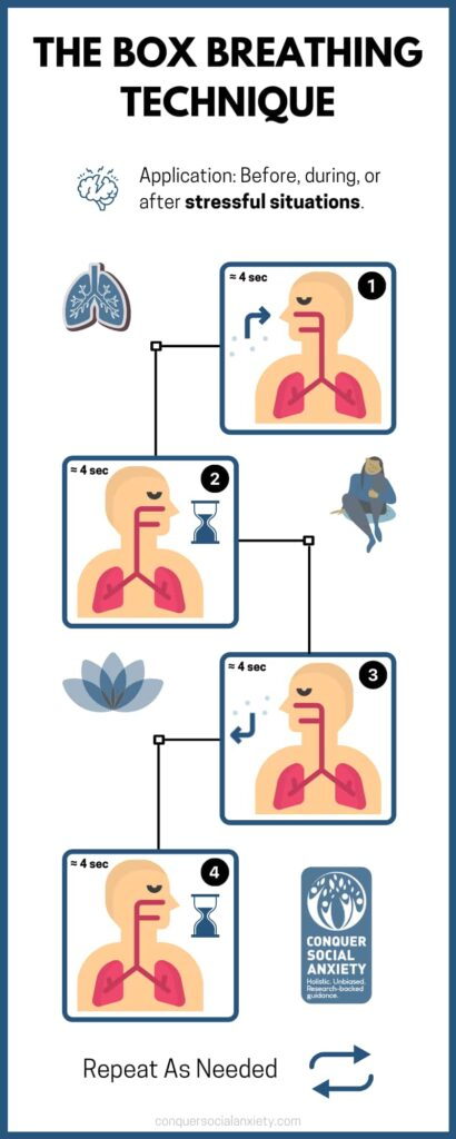 The so-called box-breathing technique is especially helpful to help peoplemanage stressful situation.