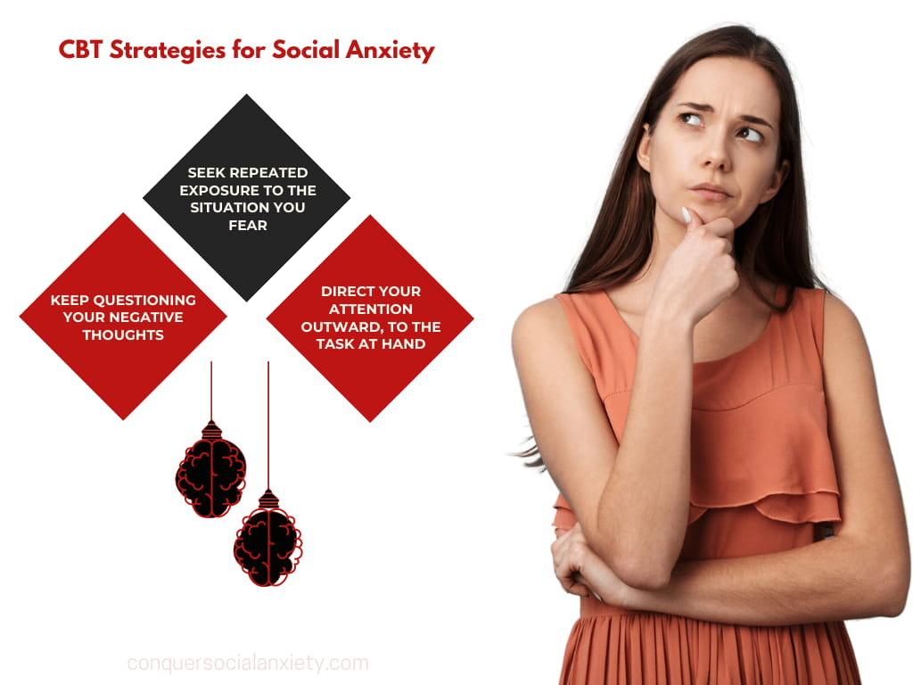 Infographic: CBT Strategies for Social Anxiety. (1) Keep Questioning Your Negative Thoughts. (2) Direct Your Attention Outward, to the task at hand. (3) Seek repeated exposure to the situation you fear.
